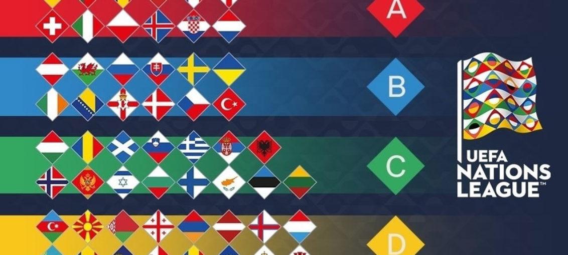 ¿Qué debes saber sobre la Liga de Naciones de la UEFA?